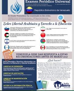 Recomendaciones EPU sobre Libertad Académica y Autonomía Universitaria