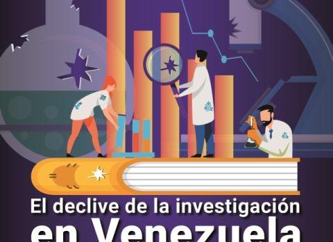 [Informe] El declive de la investigación científica en Venezuela. COVID-19 y emergencia humanitaria